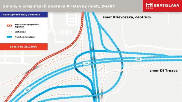 Dočasné uzatvorenie nájazdu na Prístavný most z Bajkalskej ulice